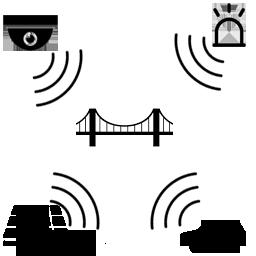 インフラ設備遠隔監視
