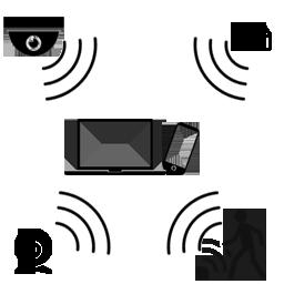 ネットワークカメラ監視システム